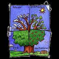 Affiches des 4 saisons