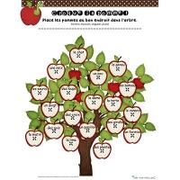 Croque la pomme classe de mots