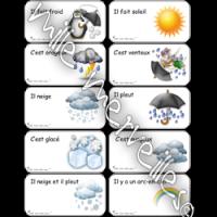 Étiquettes météo